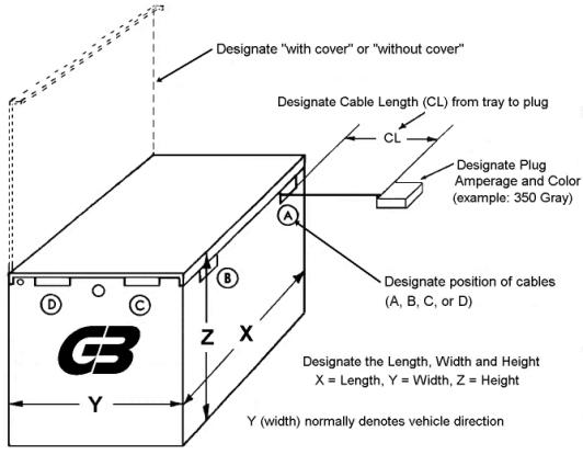 Industrial Batteries For Forklift Trucks Battery Size Chart